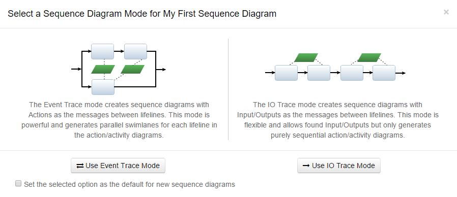 Select A Sequence Diagram Mode
