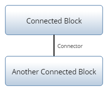 Connector Construct