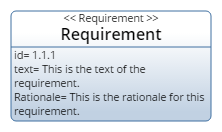 Requirement Construct
