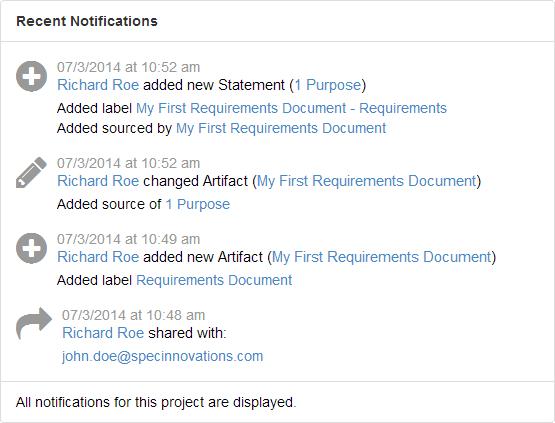 Recent Notifications Panel