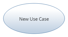 Use Case Construct