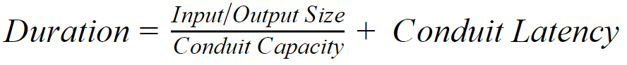 Capacity Equation
