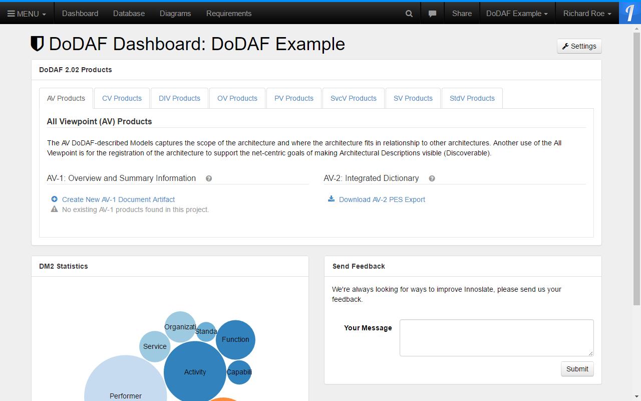 DoDAF Dashboard