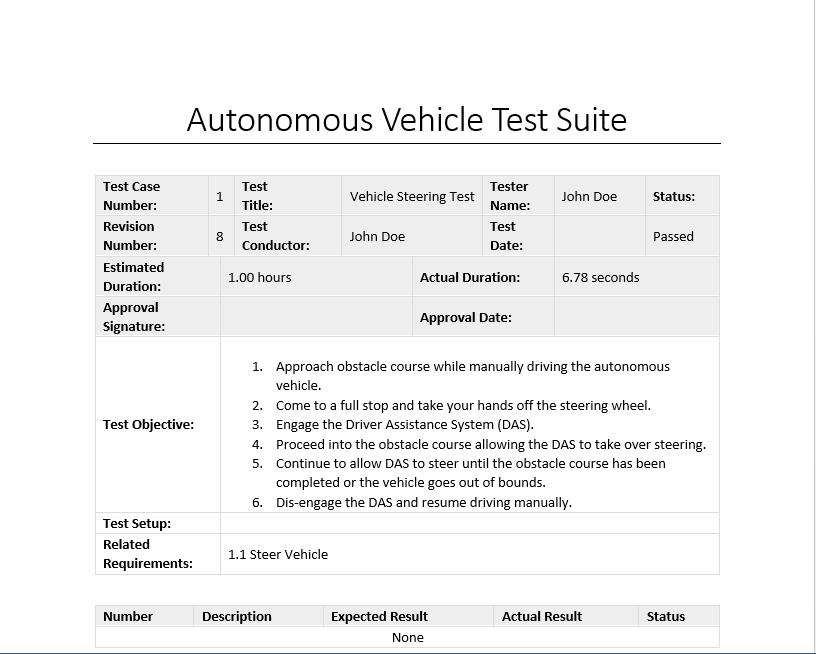 Example Test Cases Report