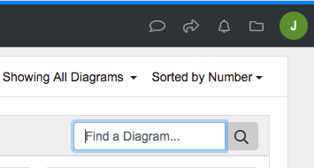 searching for diagrams