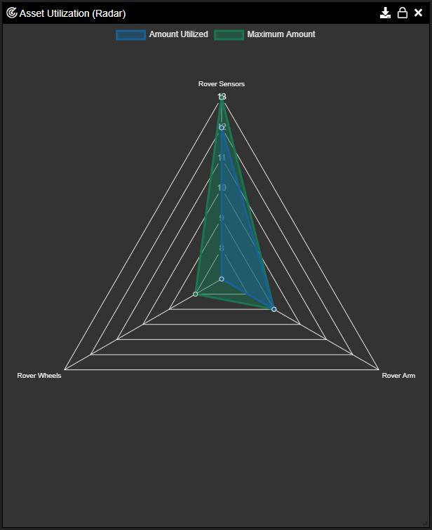 Monte Carlo Asset Utilization Radar Example