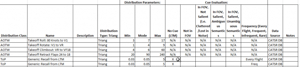 Time Distribution Database File Example