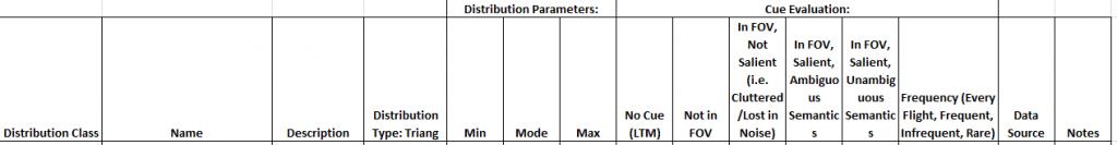 Time Distribution Database File Header