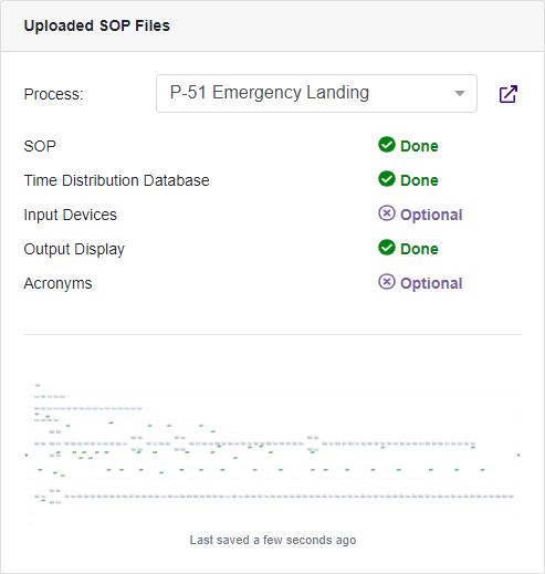 Uploaded SOP Files Widget with Diagram